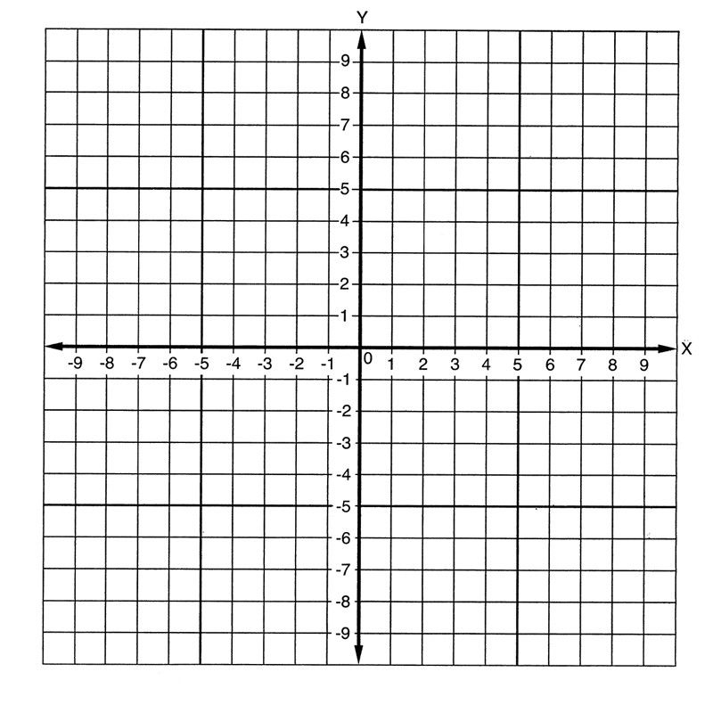 Graph Paper With Axis And Numbers